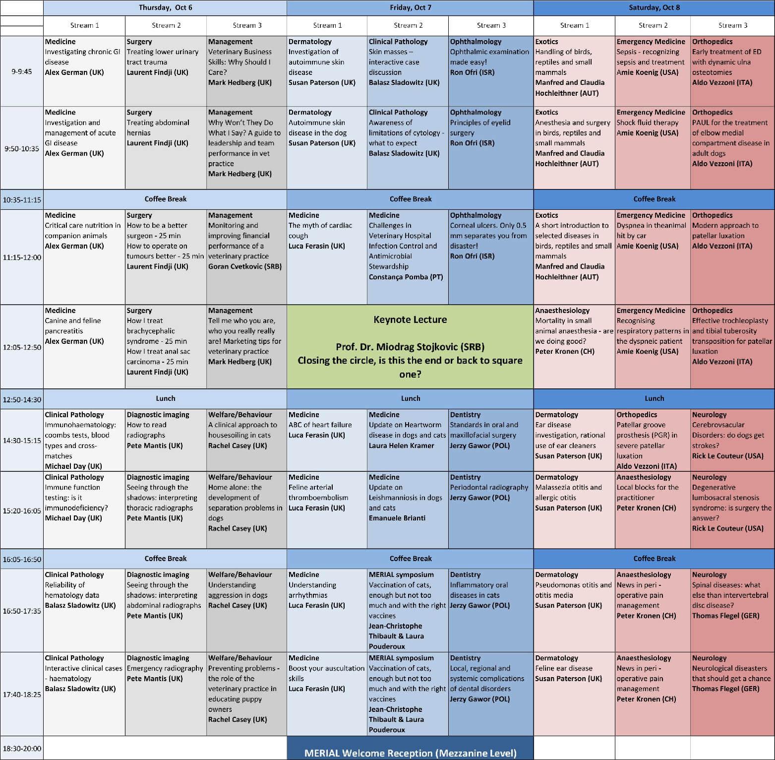 Программа EEVC 2016